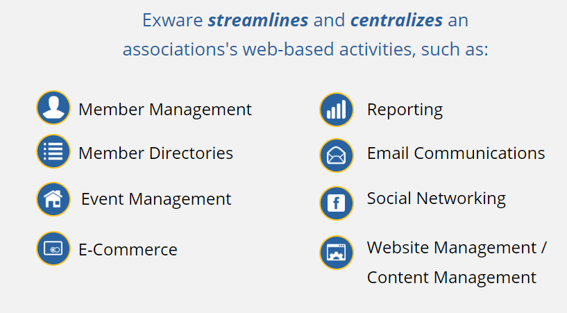 Exware is a paid membership and association management platform that offers numerous features and customizations